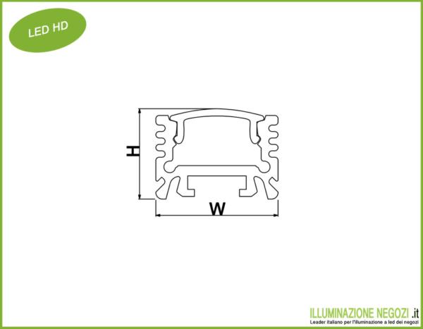 barra-led-resinata-trasparente-tecnico