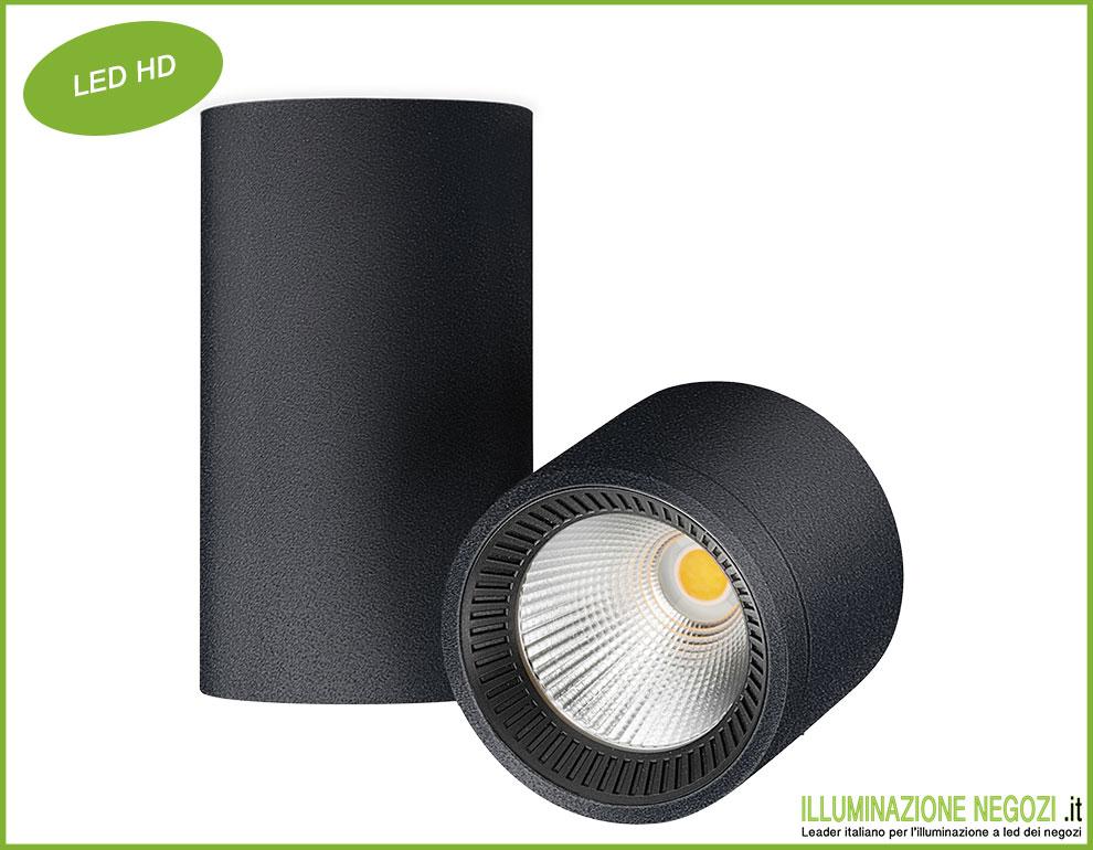 Faretto per vetrina detolf faretti per illuminazione vetrine